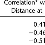 (PDF) Six Minute Walk Test in COPD: Minimal Clinically