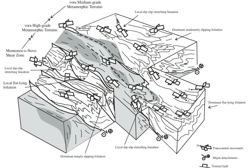Idealized block diagram illustrating fabrics and