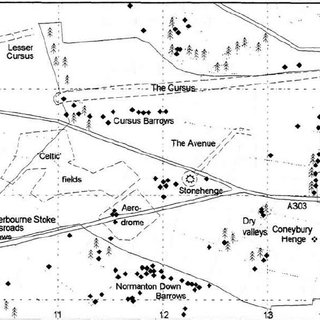The major monuments within the Stonehenge study area. The