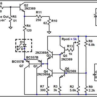 (a) Block diagram of our IMS measurement setup, showing