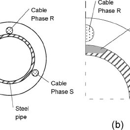 (PDF) Direct electrical heating of subsea pipelines