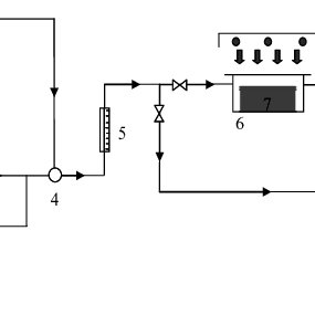 Schematic representation of the experimental setup. 1
