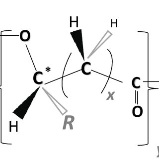 General structure of polyhydroxyalkanoates (PHA). R