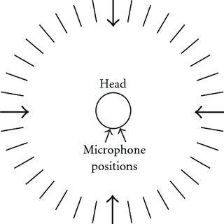 Block diagram of the two-microphone noise reduction system