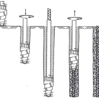nstallation sequence for cased rotary bored piles, after