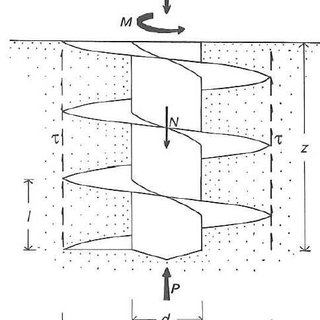 -Screw piling application using CFA augers (left and