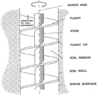 Figure 5-Installation sequence for cased rotary bored