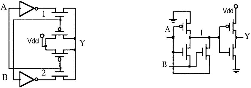 Noncomplementary BiCMOS and CMOS NAND gates. (a