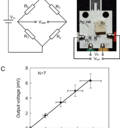 monolithic integration of a wheatstone bridge circuit with the paper based sensor a [ 850 x 1118 Pixel ]