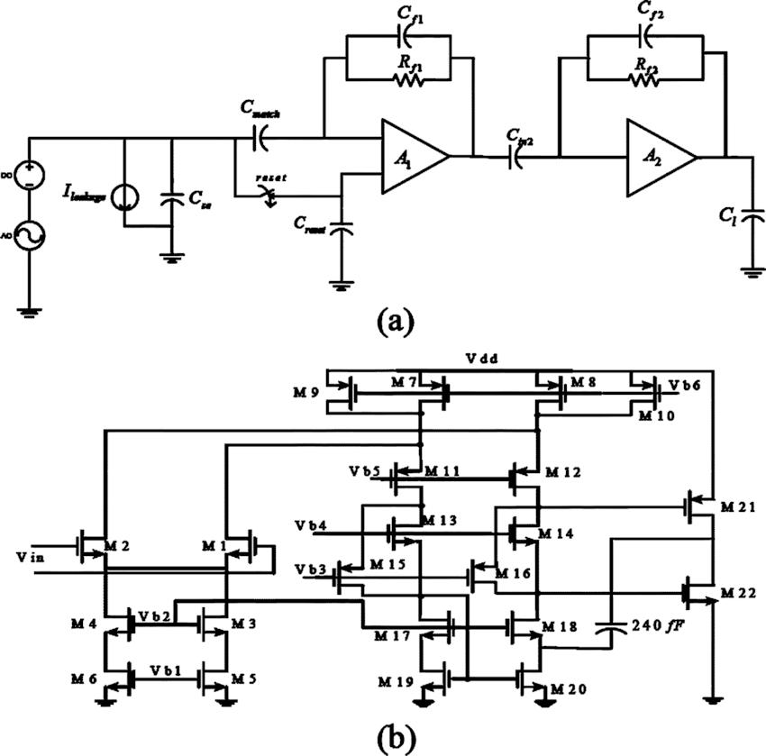 (a) Preamplifier/amplifier chain block diagram. (b) Folded
