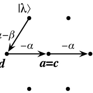 The two non symmorphic space group symmetries: a-glide