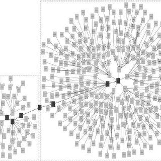 (PDF) ERP Event Log Preprocessing: Timestamps vs