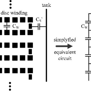 (PDF) Comparison between Electrical and UHF PD Measurement