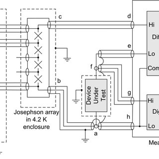 2: Principle of the Gifford McMahon Cryocoolers using a