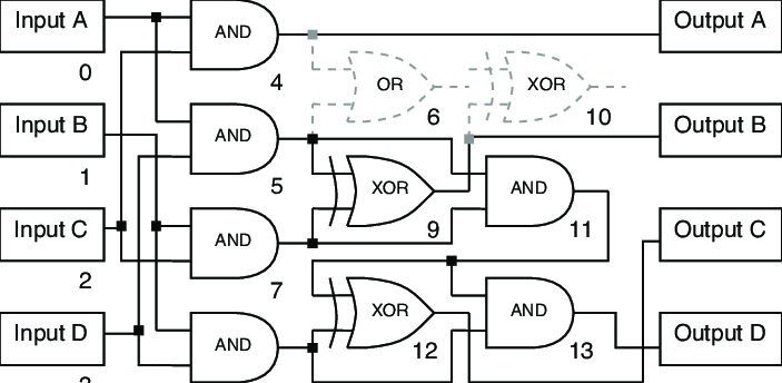 2 Bit Multiplier Circuit