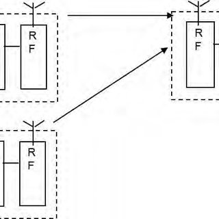(PDF) ACOUSTIC PROPERTIES OF BINDERLESS PANEL MADE FROM