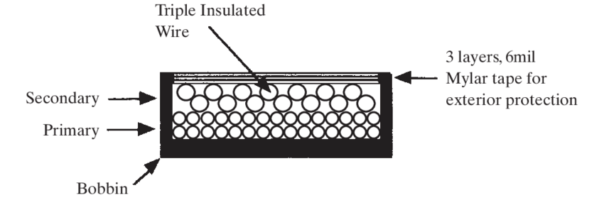 Off-line transformer using triple-insulated wire
