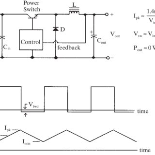 Lossless snubber for a one-transistor forward or flyback