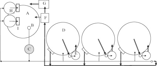 Process flow drawing of the low-head recirculating