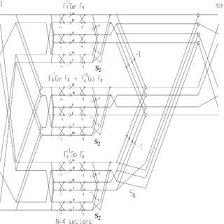 Signal flow graph for a six-point prime factor algorithm