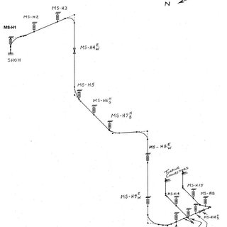 (PDF) Life Management of Main Steam and Hot Reheat Piping