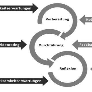 Abb. 1 Deutsche Übersetzung der Intensive Care Delirium