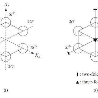 2. A MATLAB/Simulink block diagram of (a) the entire piezo