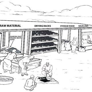 (PDF) Charcoal briquettes production. A practical training