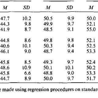 (PDF) The Process of Smoking Cessation: An Analysis of