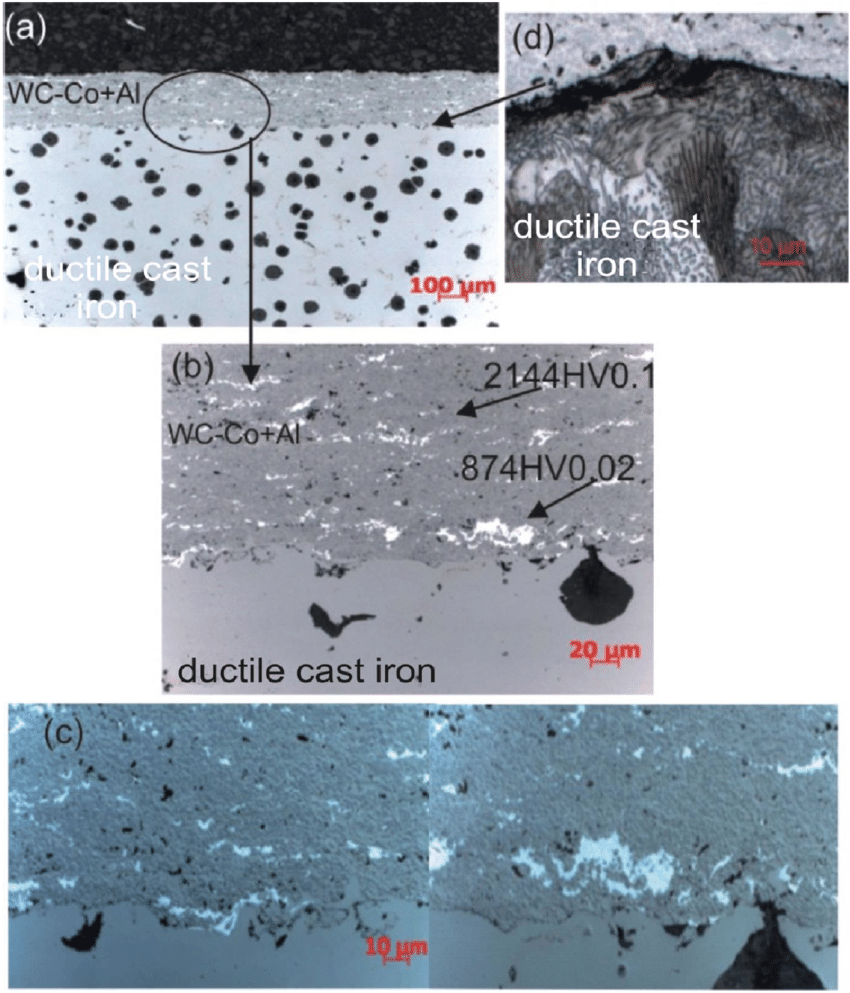 hight resolution of  a microstructure of the composite coating wc co al deposited