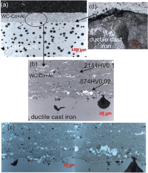 small resolution of  a microstructure of the composite coating wc co al deposited