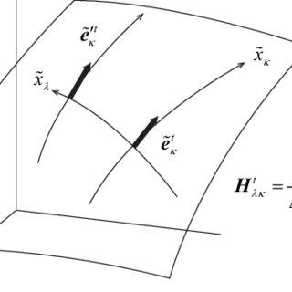 (PDF) Statistical Neurodynamics of Deep Networks: Geometry