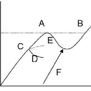 (PDF) An algorithm for estimating minimum strength of thin