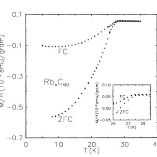 (PDF) Lecture Note on Superconductivity, Solid State Physics