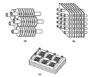 Hydraulic Radiator Flow Diagram Engine Coolant Diagram