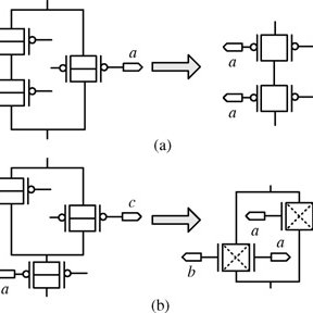 (PDF) Dual- Independent-Gate FinFETs for Low Power Logic