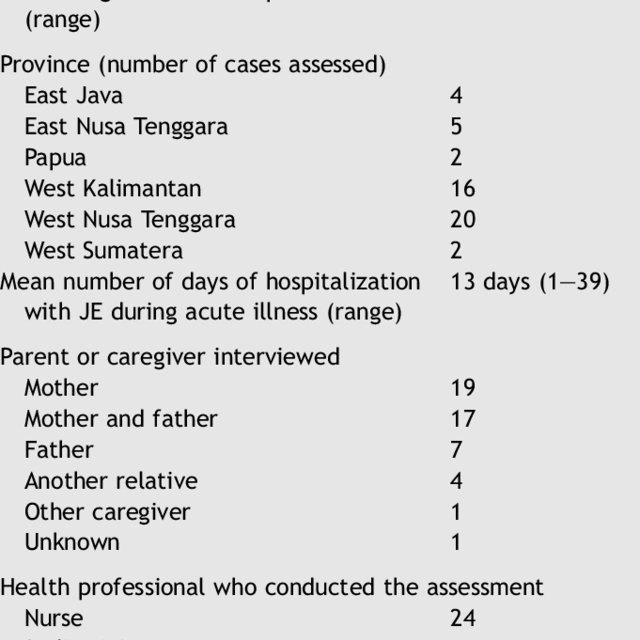 of cases and details of the disability assessments (N = 49 ...