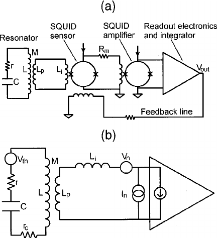 ͑ a ͒ Schematic circuit diagram of the two-stage dc SQUID