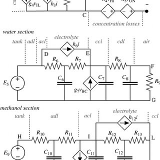 (PDF) A Dynamic Circuit Model of a Small Direct Methanol