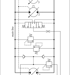 schematic of a closed circuit hydrostatic transmission with a variable displacement pump two variable displacement motors [ 757 x 1088 Pixel ]