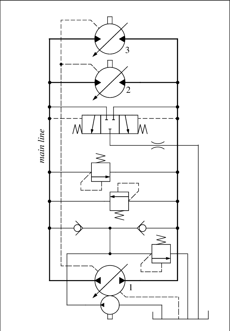 hight resolution of schematic of a closed circuit hydrostatic transmission with a variable displacement pump two variable displacement motors