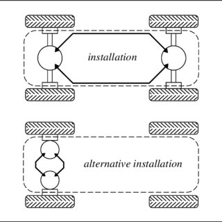 Schematic of a closed circuit hydrostatic transmission