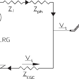 (PDF) Grounding the Neutral of Electrical Systems Through