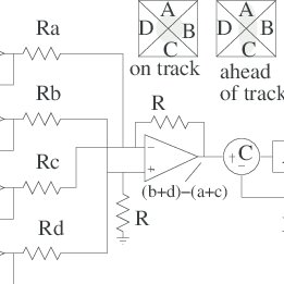 Block diagram of the car and CD player mechanical (dotted