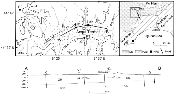 Acqui Terme geothermal district (dotted area), location of