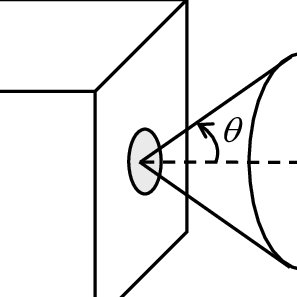 (PDF) Thermodynamics of Radiation Pressure and Photon Momentum
