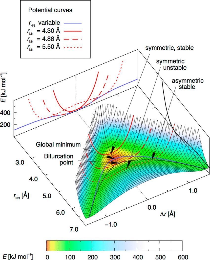 hight resolution of diagram of iodine