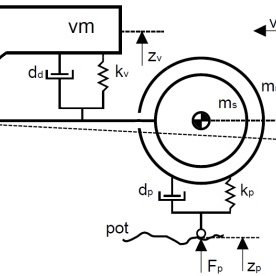 (PDF) Mechanical Failure Mode Causes of In-Wheel Motors