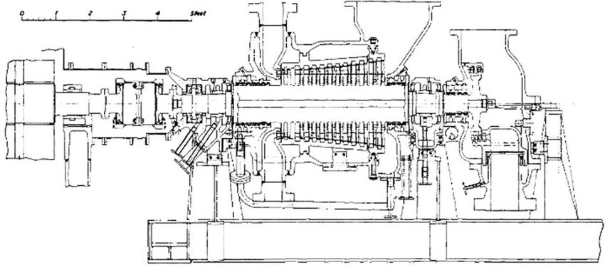 Cross-section of the HP part of the steam turbine of the