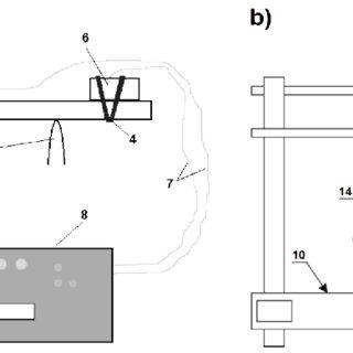(PDF) Failure Progress of 3D Reinforced GFRP Laminate